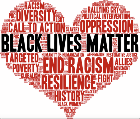 Heart shaped word bubble with black lives matter and remaining words in red such as diversity, call to action, oppression, resilience, history, end racism, etc.